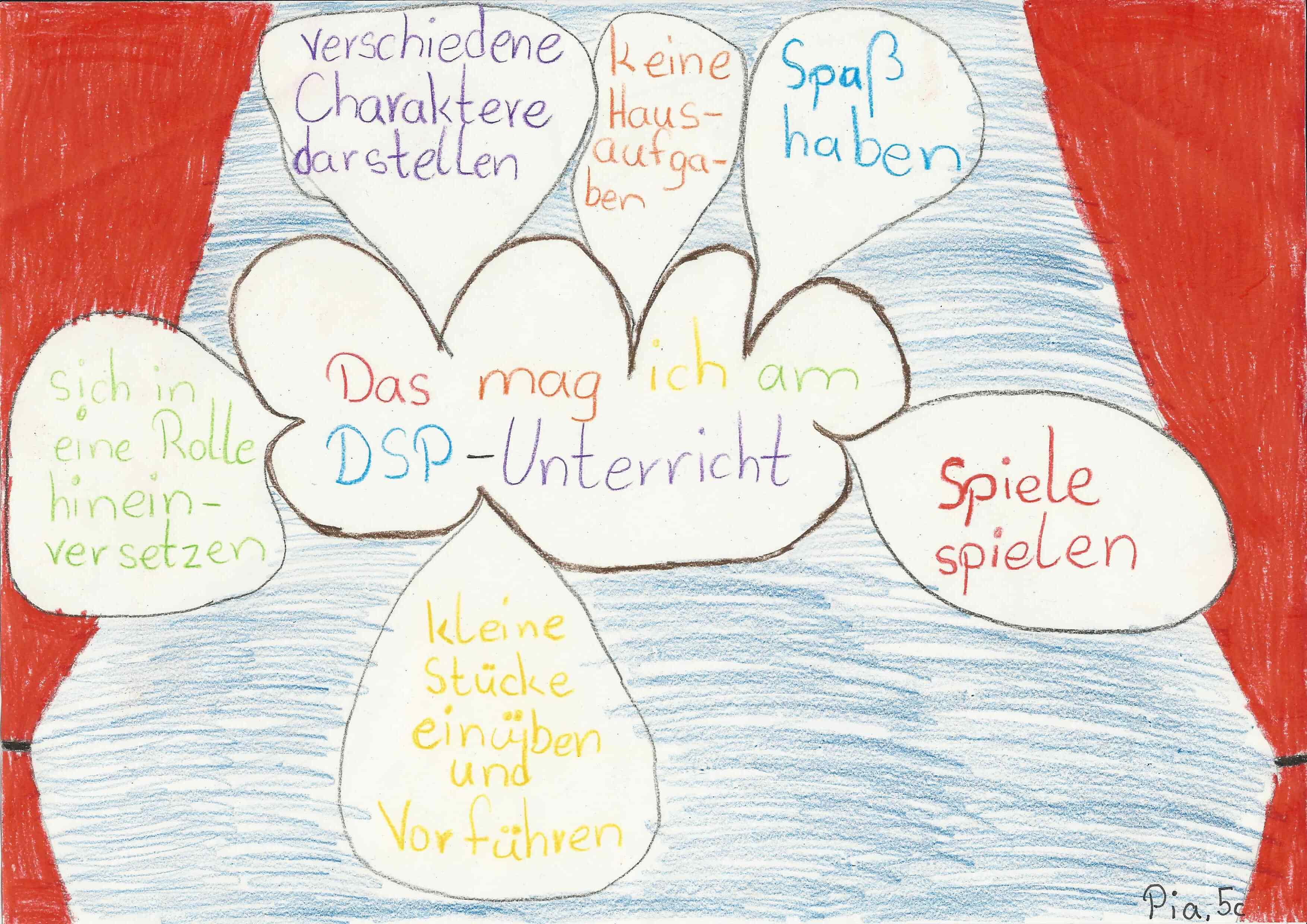 Das_mag_ich_am_DSP-Unterricht-1.jpg?auto=compress,format&colorquant=1600