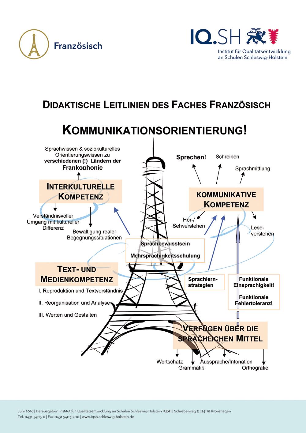 Französisch.jpg